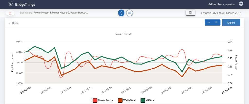 powerfactor_dashboard